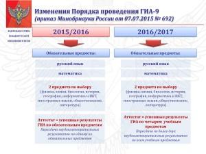 Изменения в ГИА 2016